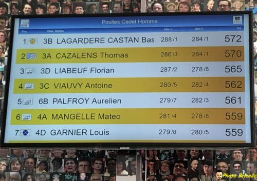 2019 02 22 23 24 championnat de France Vendée 028